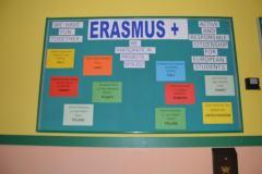Zaczynamy Projekt Erasmus+